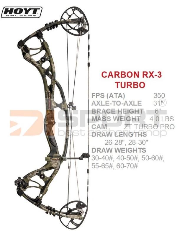 HOYT Carbon RX-3 TURBO, Quadflex limb, ZT Hyper cam