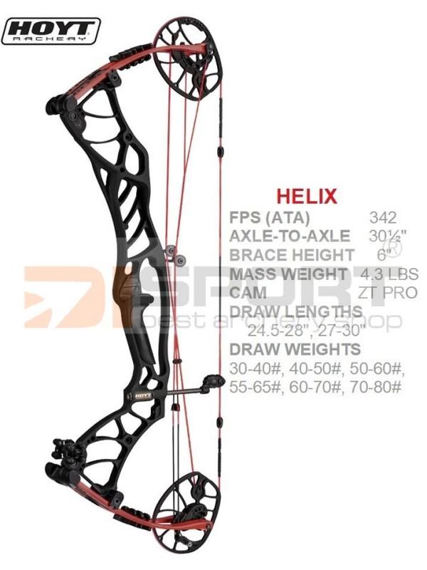 HOYT Helix, Helix limb, ZT PRO cam