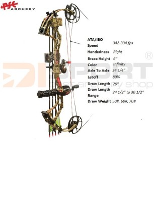 PSE Madness 34 Field RTS package